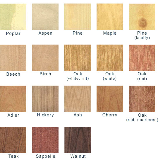 Types Of Wood ~ Different types of wood cabinets  kb jpeg